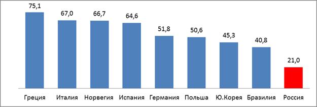 Изображение - Проблемы современного малого бизнеса в россии в 2019-2020 году image001