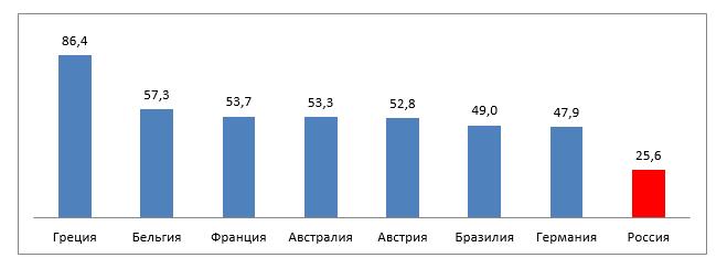 Изображение - Проблемы современного малого бизнеса в россии в 2019-2020 году image002
